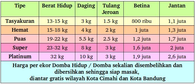 Harga Domba Aqiqah Cimahi 2018