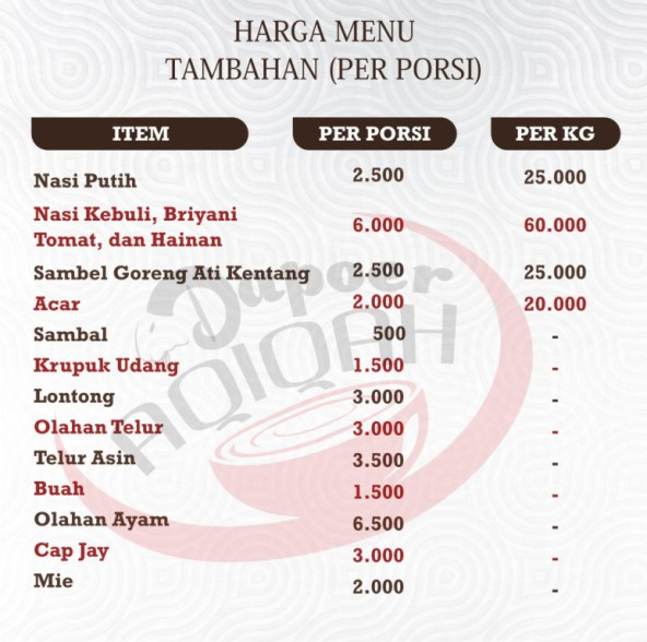 menu paket aqiqah murah