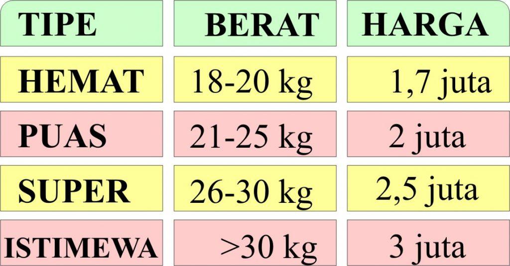 Harga Domba Qurban Bandung 2016