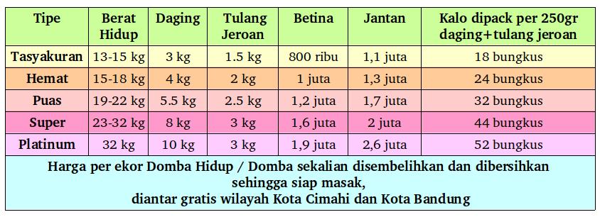 Harga Domba Aqiqah 2018 Hidup / Mentahan