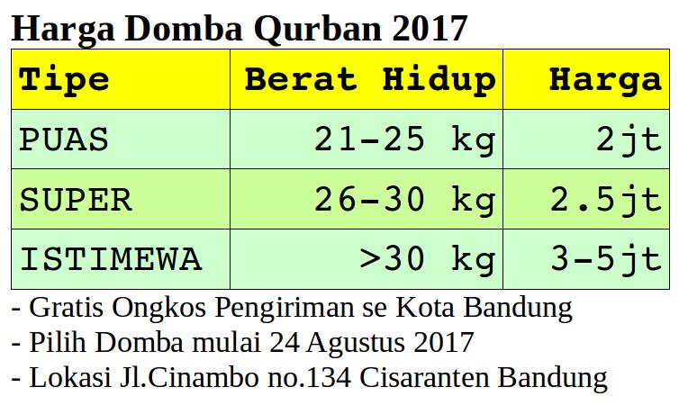 Harga Domba Qurban 2017