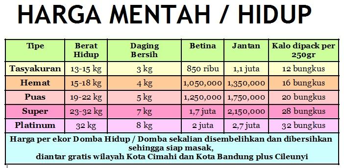 HARGA MENTAH / HIDUP 2019